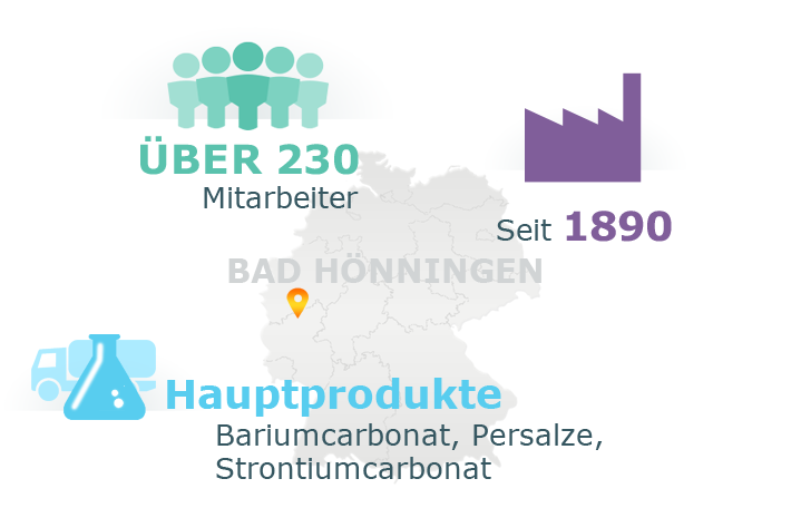 Standort-Bad-Hoenningen-Key-Figures-2019
